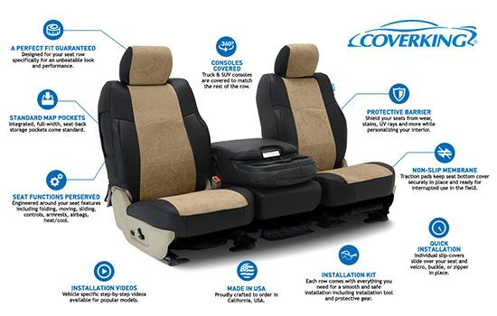 alcantara custom seat covers features