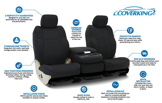 neosupreme custom seat covers features