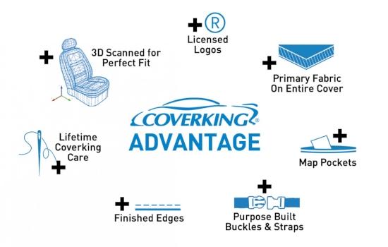 Seat Covers detail advantage web
