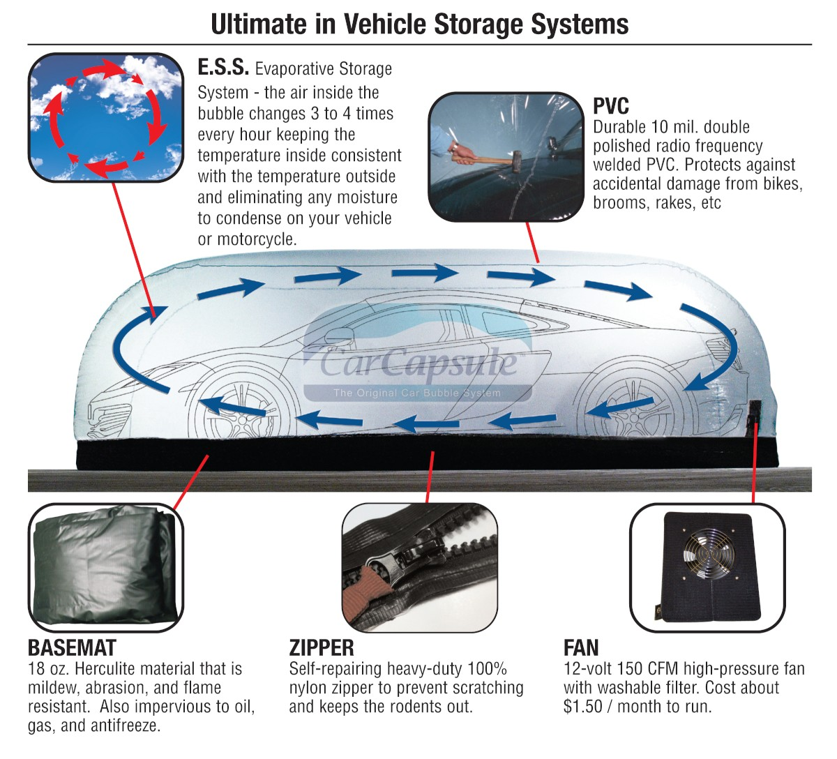 CarCapsule_flow_how_it_works02_4