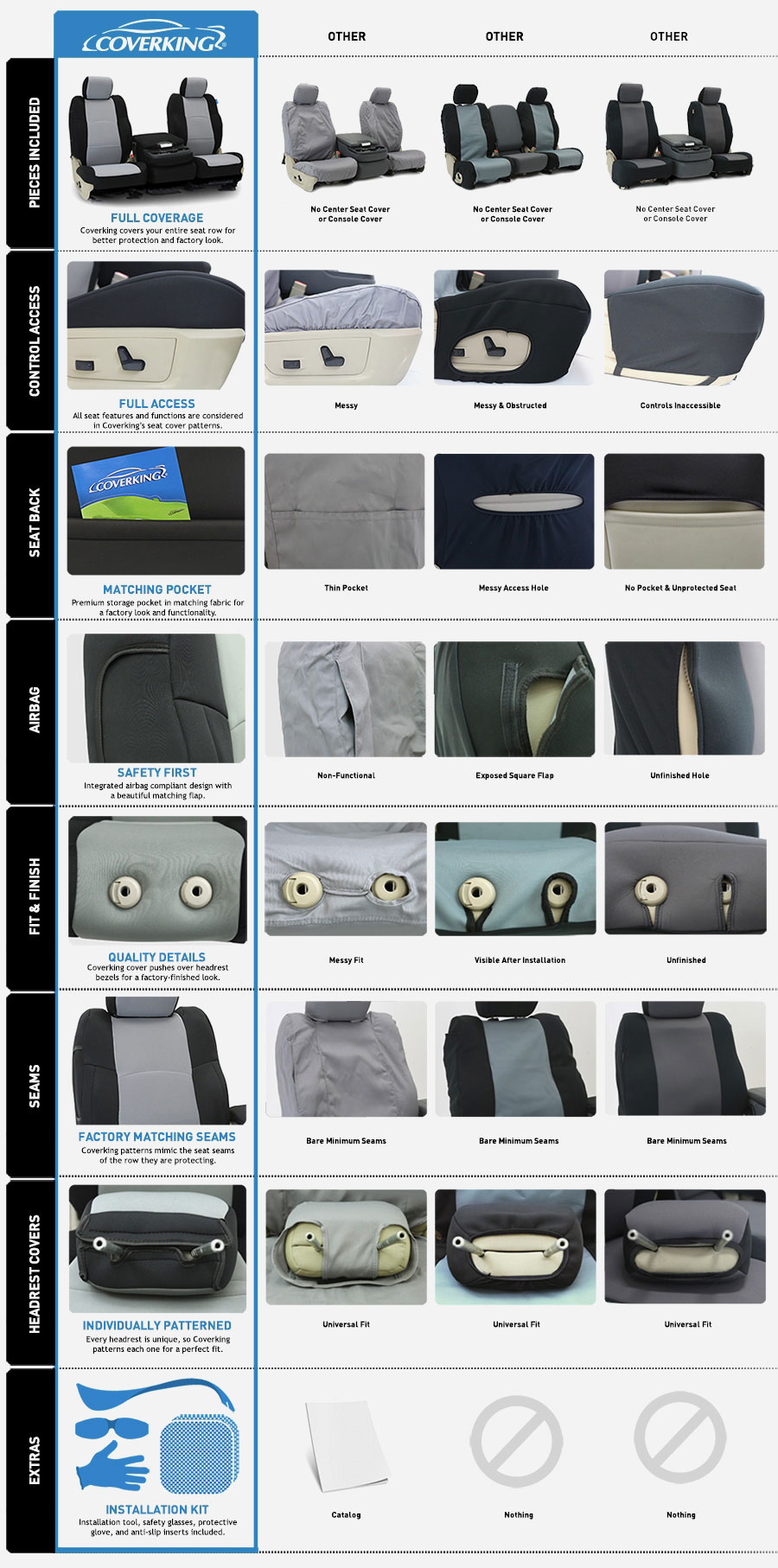 custom-seat-cover-compare-chart