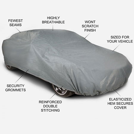 triguard-semi-custom-car-cover-features-new